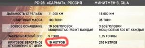 russia 324