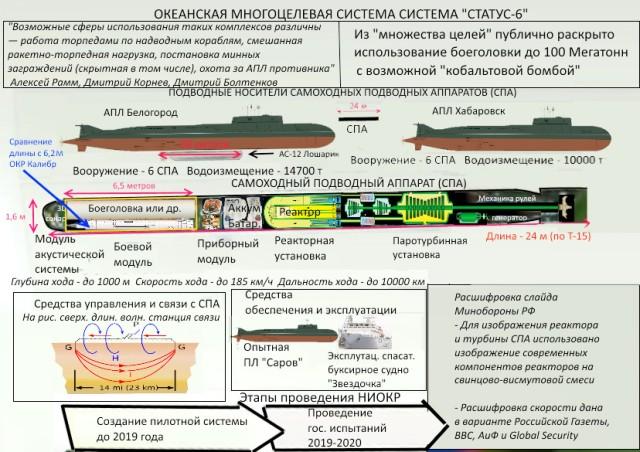 russia 325